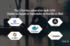 Top 5 DevOps automation tools 2018: Docker vs Puppet vs Kubernetes vs Ansible vs Chef