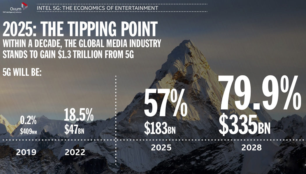 5G Economics of Entertainment