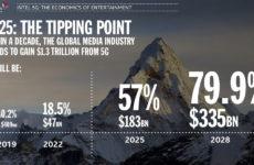 5G Economics of Entertainment