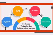 best software virtualization software comparison