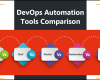 best devops automation tools comparison