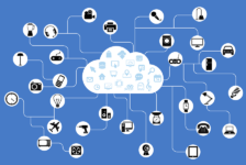 A complete guide for IoT Testing