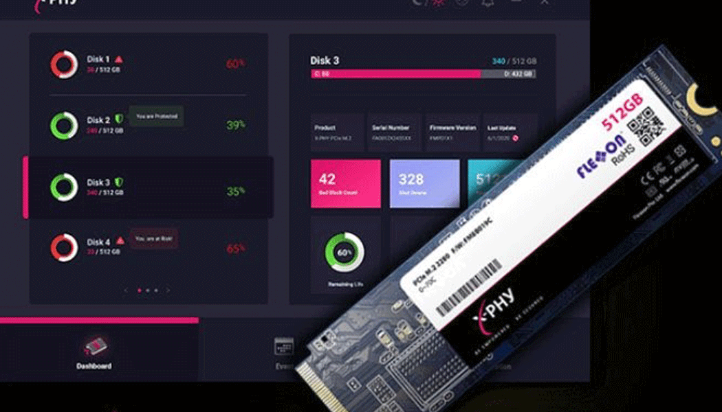 SSD with artificial intelligence security